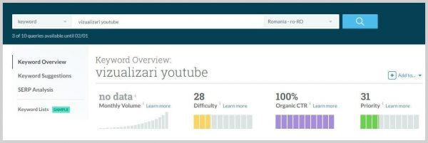 analiza cuvant cheie vizualizari YouTube